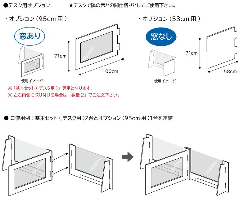 飛沫防止対策パネル「あんしんパネル」オプションパネル(デスク用のみ) 95㎝用・53㎝用使用例