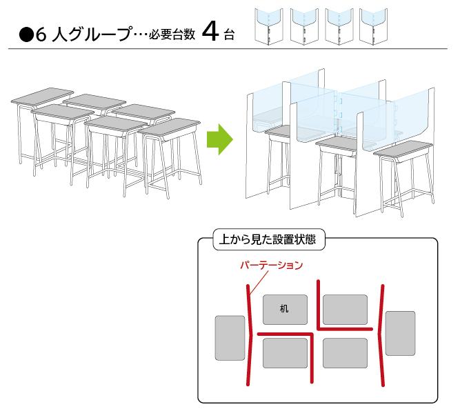 飛沫防止対策パーテーション ディスカッション用使用例